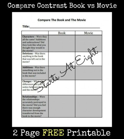 tuck everlasting compare and contrast essay Novel study: tuck everlasting and a film version - compare and contrast preview the film version of tuck everlasting is available on dvd at amazoncom and.
