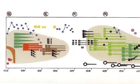 Playing pictures: the wonder of graphic scores