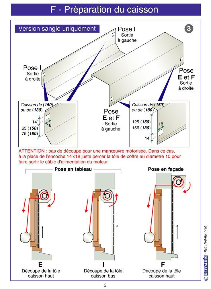 25 best ideas about pose volet roulant on pinterest - Poser un volet roulant electrique ...