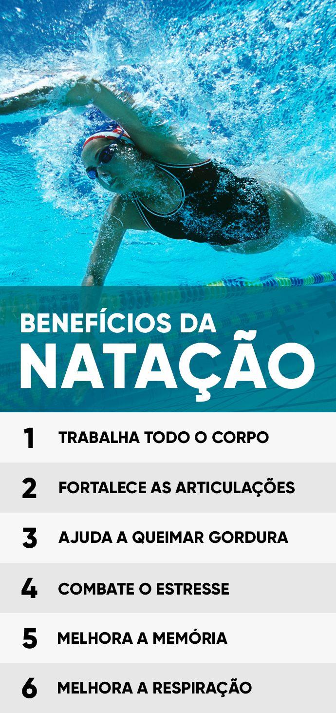 A natação é um esporte que melhora a força, tonifica os músculos e trabalha todo o corpo, estimula as articulações e ligamentos e ajuda no controle de peso e na queima da gordura.