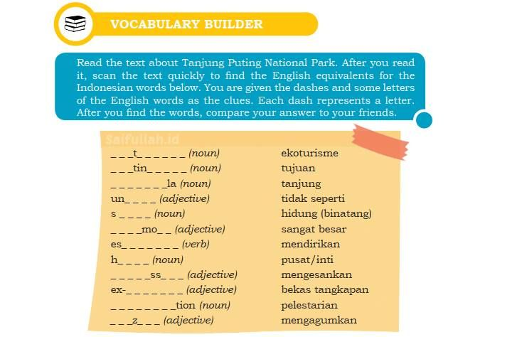 Kunci Jawaban Soal Bahasa Inggris Chapter 4 Halaman 52 Kelas 10 Vocabulary Builder Bahasa Inggris Bahasa Inggris