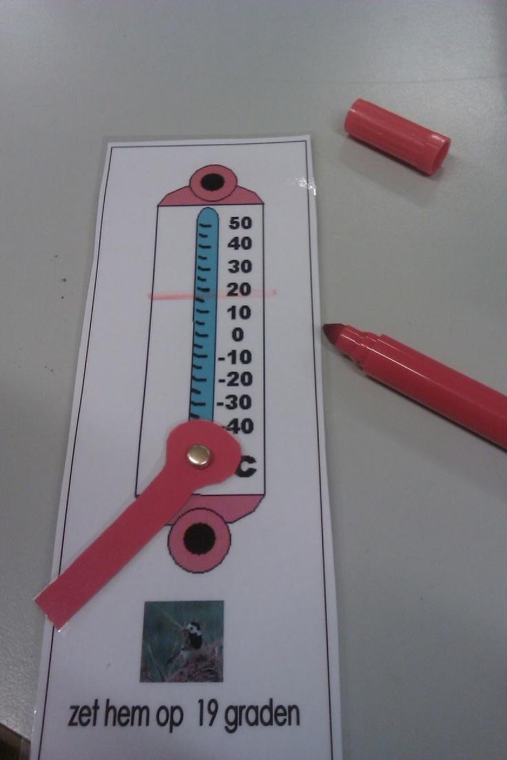 Rekenspellen : thermometer aflezen