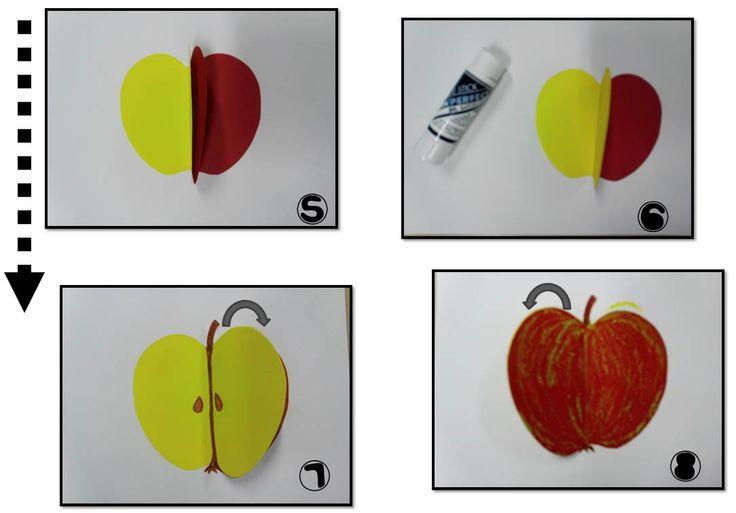 """Illustrer facilement un texte sur les pommes avec une pomme """"animée"""""""
