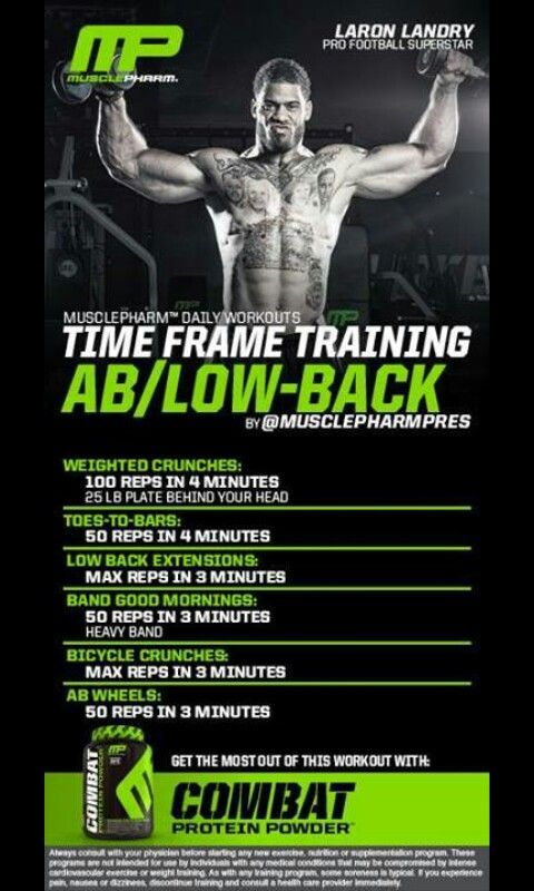 Time frame training  Ab/Low back