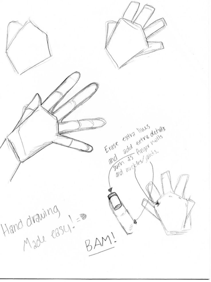 How to draw a simple hand by ~CunningSamurai on deviantART ...