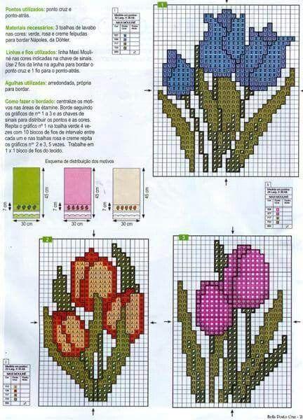 Punto de cruz Tulipanes. Flor de punto de cruz tulipanes. Flor