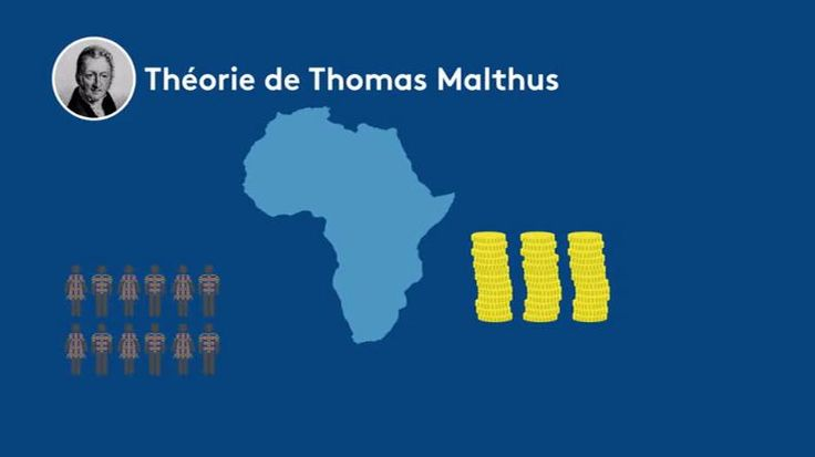 La théorie de Malthus sur la croissance économique, sur laquelle s'appuie le président de la République, divise les spécialistes.