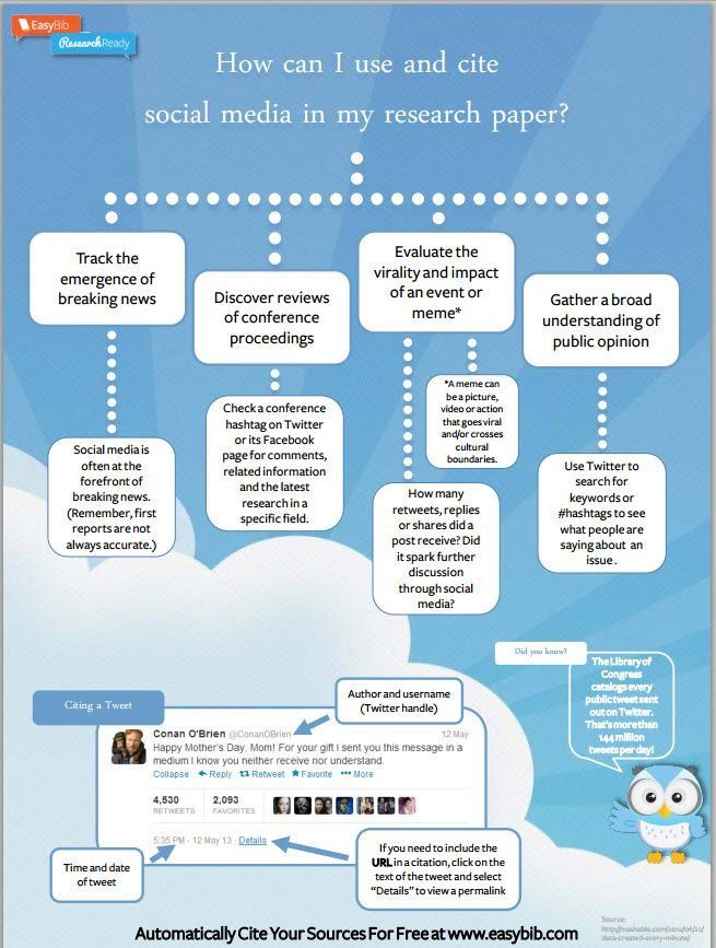 research paper on social media topics