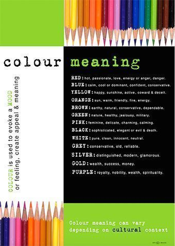 Colour Meaning Poster - Looking for large posters to support your Media Literacy Activities? Teaching media codes and conventions or design? Great visual support for middle and high school English and media classrooms. Great teaching resource available from Media And English Literacy Tpt Store