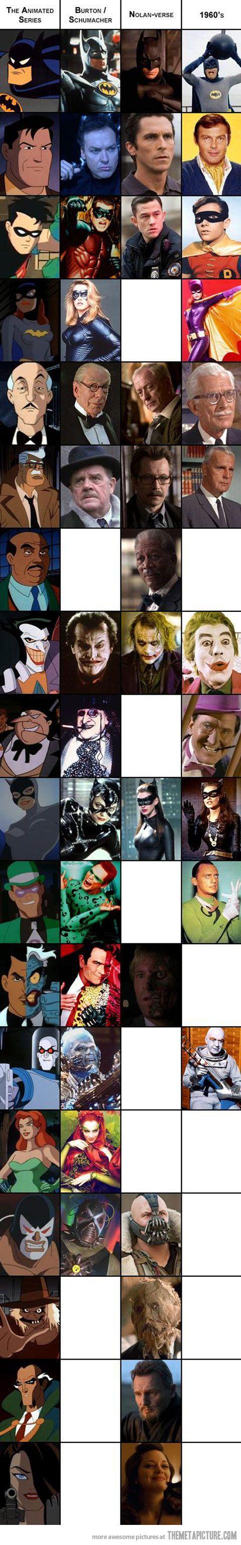 The different versions of the Batman characters - (resumindo, nos anos 60 fizeram-se as adaptações mais fiéis :P )