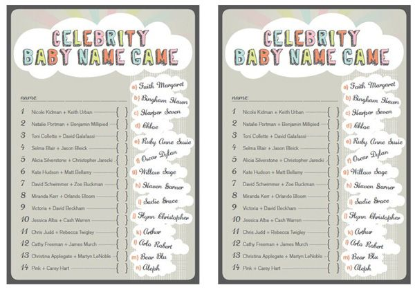 Celebrity Baby Names From 2014 - Baby Names | Nameberry
