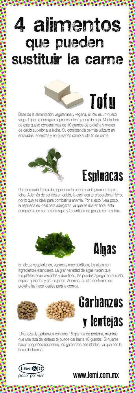 4 alimentos sustitutos de la carne   Adán de Maríass   Scoop.it