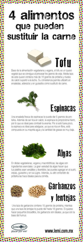 recetas comidas para bajar acido urico acido urico carnes permitidas acido urico maos sintomas