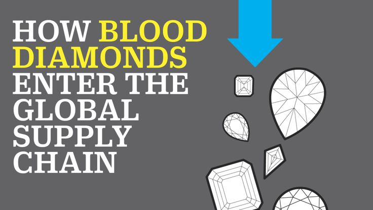 This Graphic Shows How Blood Diamonds Arrive in the U.S.