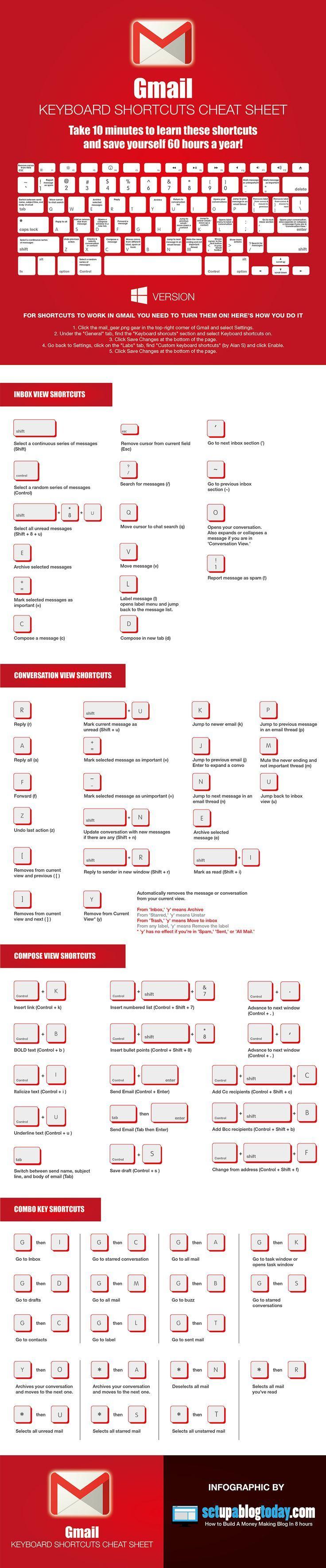 Gmail Keyboard Shortcuts Cheat Sheet #Infographic #Computer