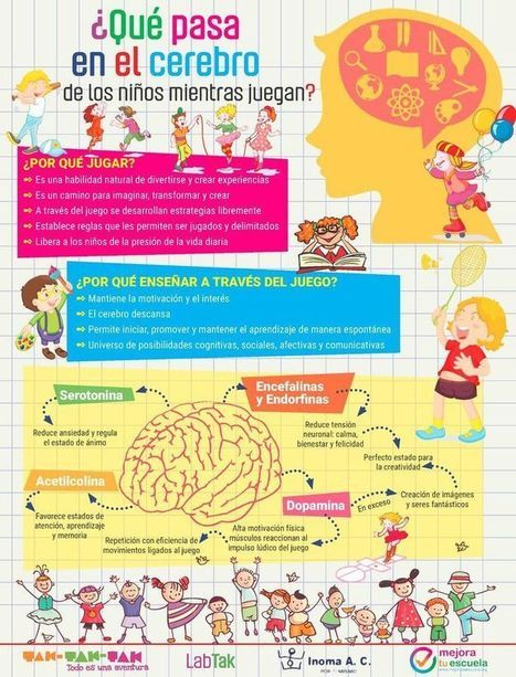 Infographic Ideas depression infographics in spanish : 1000+ images about Interesantes on Pinterest | Mental illness ...