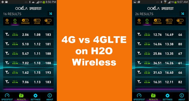 The Ultimate Guide to H2O Wireless 4G LTE Upgrade – Blake – s Best #fastest #lte http://netherlands.remmont.com/the-ultimate-guide-to-h2o-wireless-4g-lte-upgrade-blake-s-best-fastest-lte/  # The Ultimate Guide to H2O Wireless 4G LTE Upgrade H2O Wireless recently upgraded their network access to 4G LTE (finally, right)? That only sweetens the deal on my $27 a month cell phone plan. And, the speed difference is huge (see my test results below )! This article outlines the upgrade process and my…