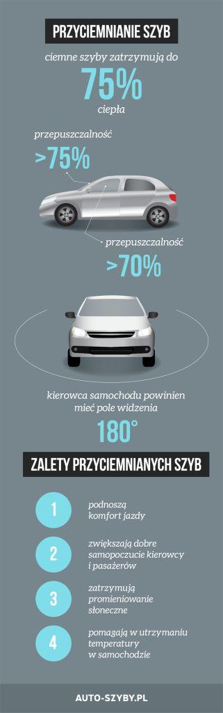 Przyciemnianie szyb  #szyby #samochody