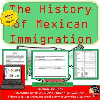 why did people migrate to the colonies essay This chain migration revealed the strong desire of colonists to draw in others from europe the immigrants relied on these contacts to pay for their ship passage in a process called redemption, they signed contracts for ship passage in exchange for either labor or payment at the end of the voyage.