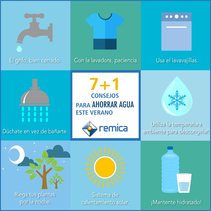 62 best images about ahorro en la comunidad on pinterest for Metodos para ahorrar agua