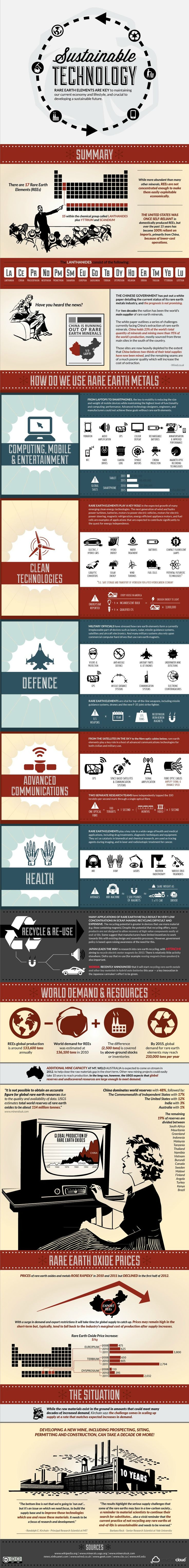 171 best infographic images on pinterest info graphics business our iphones are depleting the earths resources infographic fandeluxe Choice Image