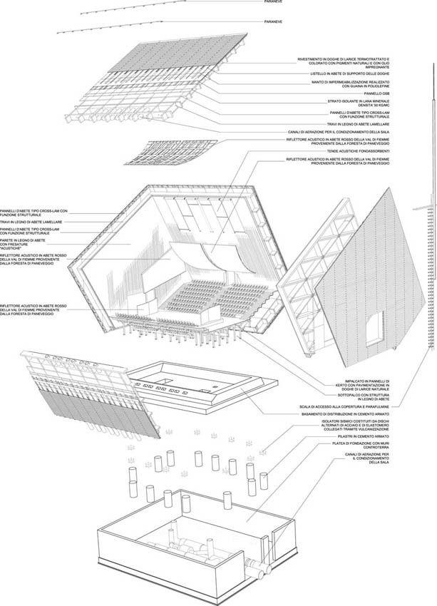 """Galeria - Renzo Piano Projeta um Auditório """"para montar"""" para L'Aquila - 18"""