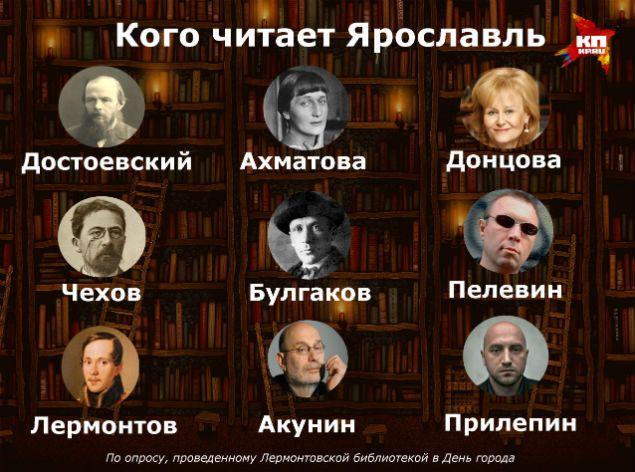 Инфографика: Ольга ПРОХОРОВА.