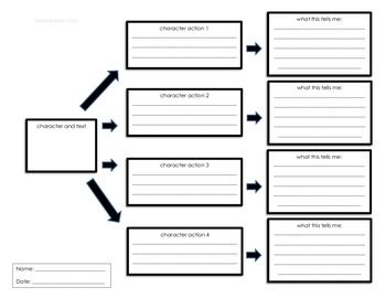 100+ [ Identifying Character Traits Worksheet ] | Chapter 5 7 ...