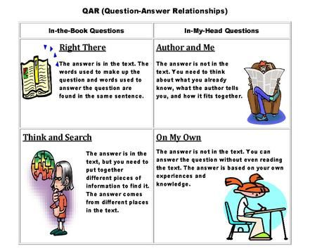 Printables Question Answer Relationship Worksheet 1000 images about qar on pinterest texts teaching and word doc q a r question answer relationships puts the questions in hands of students by asking them to create meaningful ques