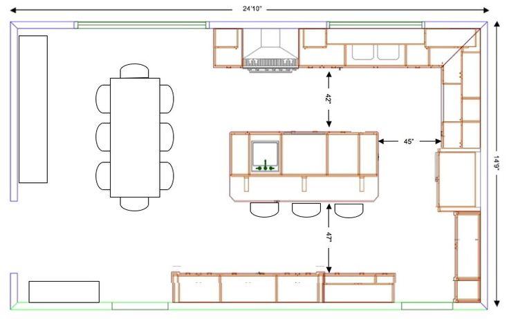 Kitchen Design Layout | Trouble with kitchen layout... - Kitchens Forum - GardenWeb