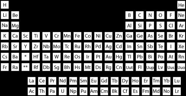 Periodic Tables Minimal Periodic Table of the Elements 시도해 볼 - fresh merck periodic table app