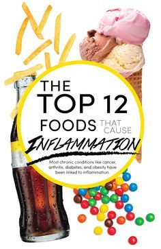 Top 12 Foods that Cause Inflammation - http://nifyhealth.com/top-12-foods-that-cause-inflammation/