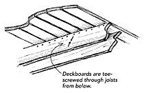 A low-cost alternative to hidden deck fasteners