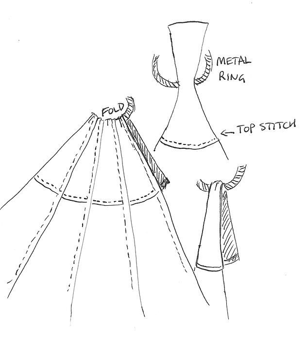 17 Best Images About Tents Tentmaking Advice Medieval