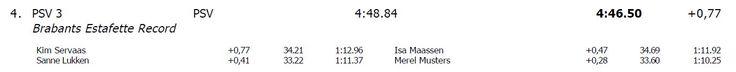 Brabants record 4x100m
