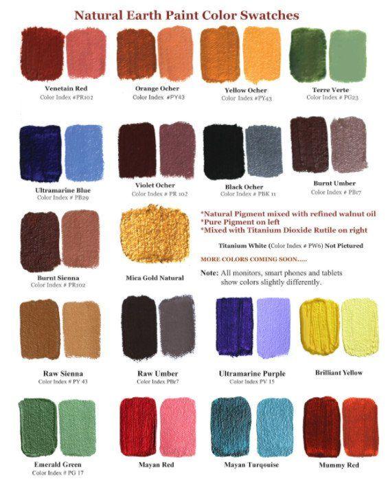 Natural Earth Paint - Individual Packets, Natural Pigments