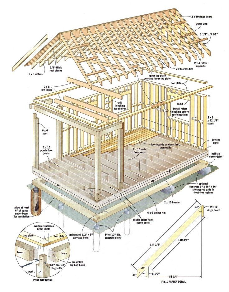 DIY: Build This Cabin For Under $4,000REALfarmacy.com | Healthy News and Information
