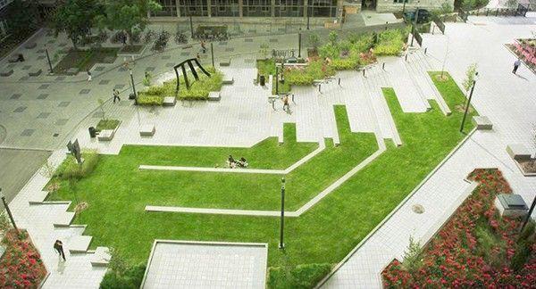 Landscape Gardening Adelaide Via Floriculture And Landscape Gardening Ppt Paisagismo Planejamento Urbano Urbanismo