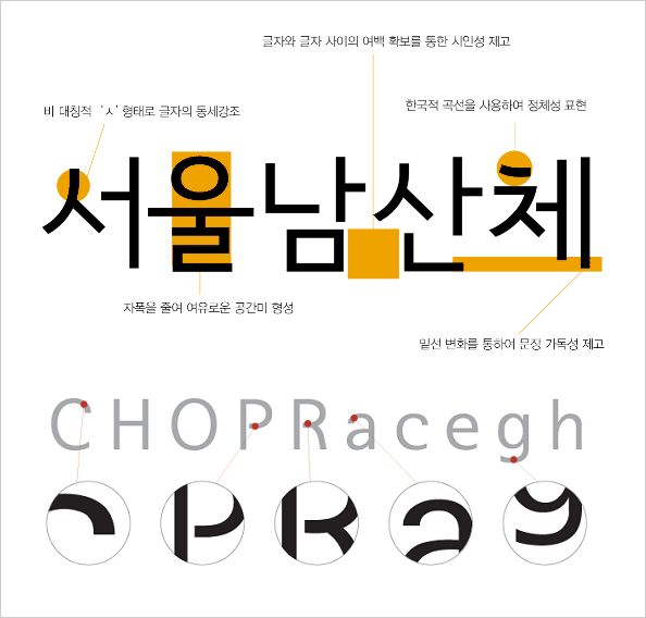 Hangul fonts for download.