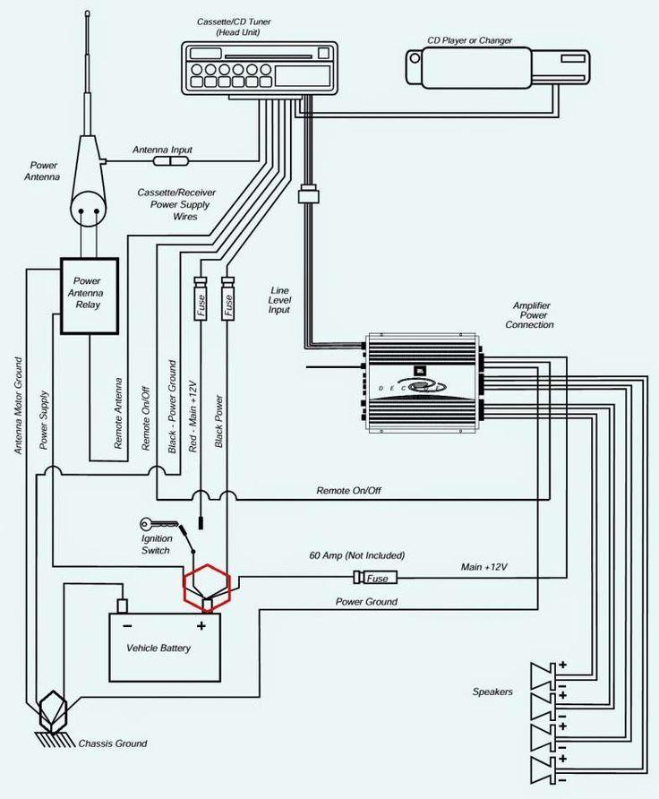 Pioneer Car Stereo Wiring Diagram and Pioneer Car Stereo