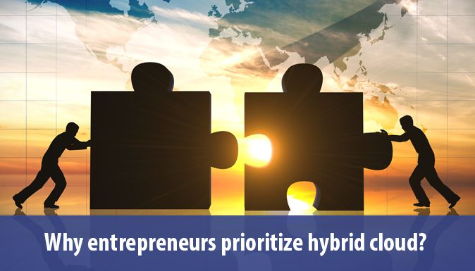 Why #Entrepreneurs Prioritize Hybrid Cloud?  A #hybridcloud implementation is an effective option for the #enterprises that have security concerns or need to have their #IT infrastructure on premise.