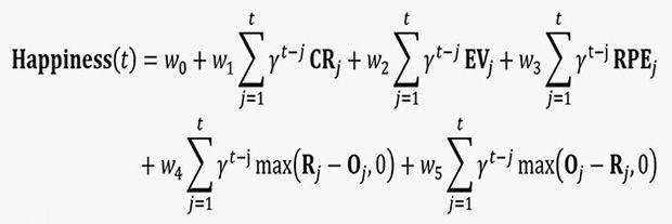 Ученые вывели «формулу счастья»  Формула счастья. t — номер игры, w0 — константа, остальные w описывают влияние различных событий. 0