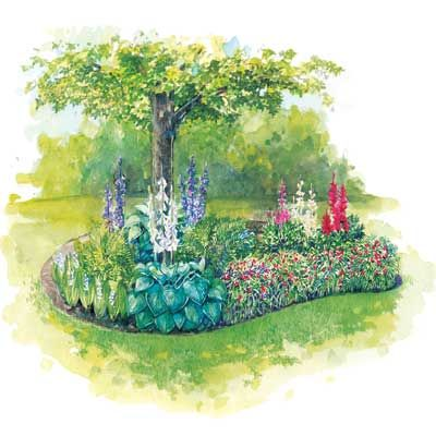 Color in the shade garden how does your lawn and garden for Pre planned landscape