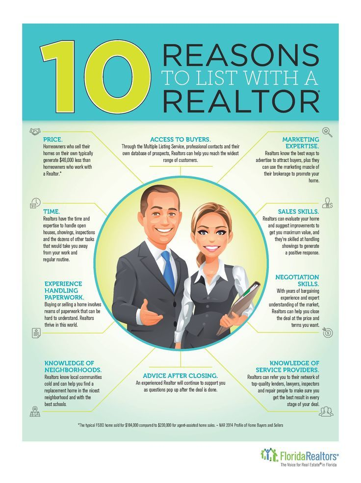 Why Hiring A Realtor To Sell Real Estate Infographic Florida