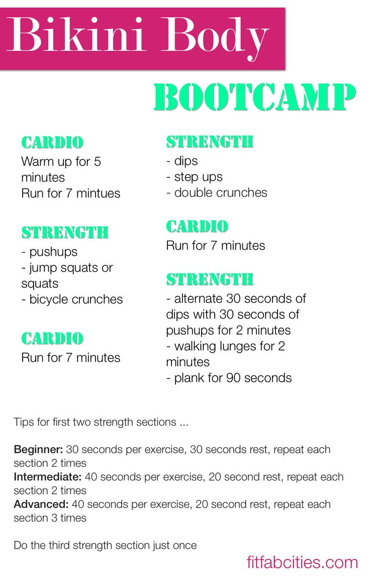 Work Out PlanBikinis Bootcamp, Boots Camps, Bikini Bodies, Bikinis Body, Website, Body Bootcamp, Body Workout, Bootcamp Workout Plan, Work Out