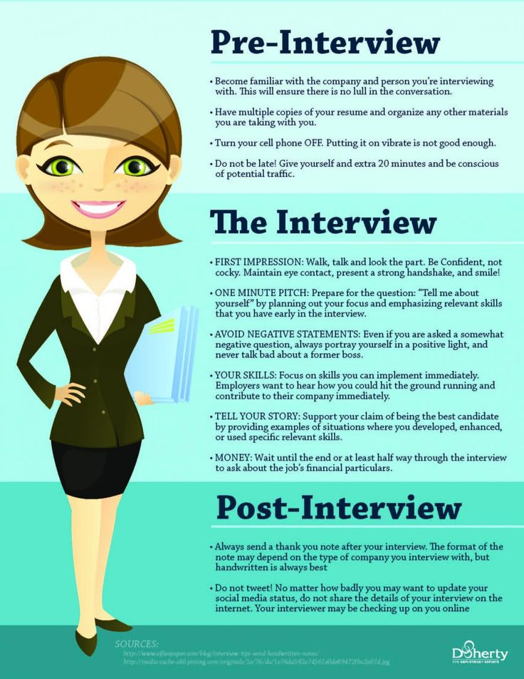 The 3 stages of a successful job interview: Before, during, and after from dohertyemployment.com