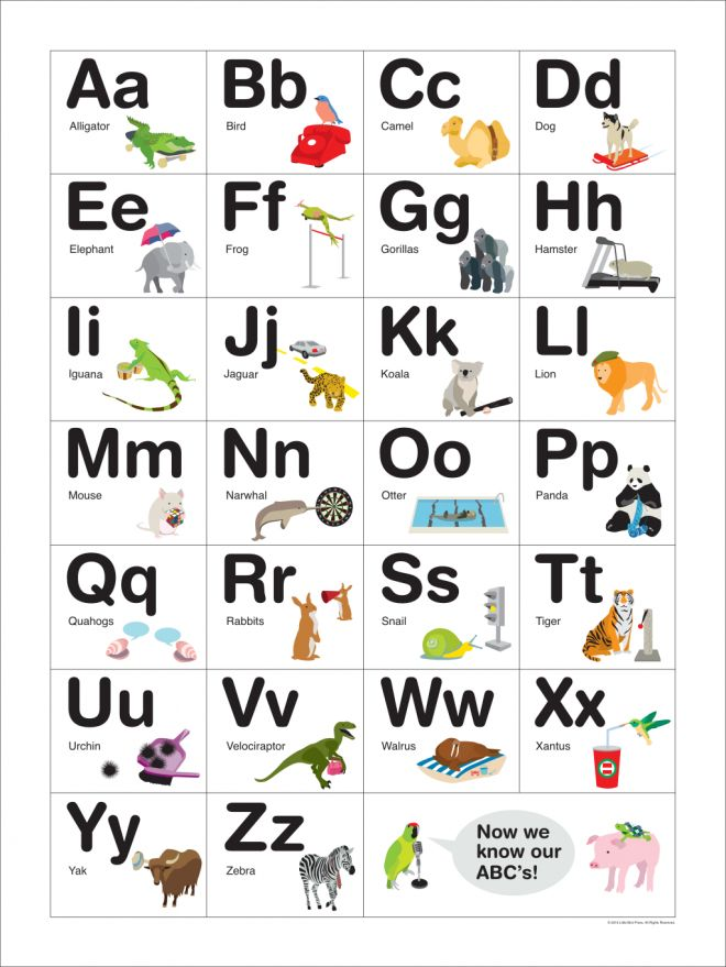 Pin by Velomama Moustache on Alphabet Posters | Pinterest