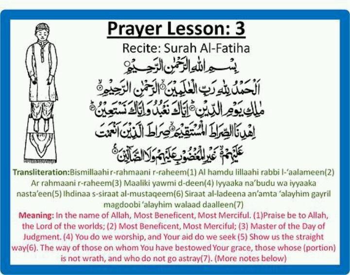 Surah al Fatiha. Islam