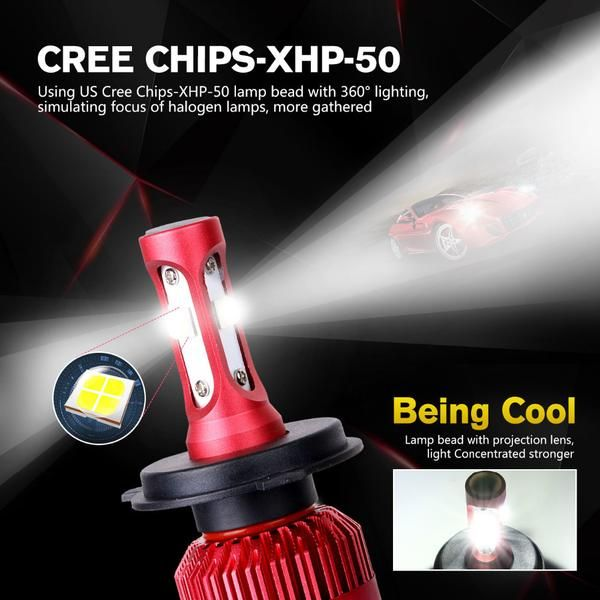 LED CAR HEADLIGHT PLUG TYPE,H4 H7 H11 H13 9005 9006 80W LED Car Headlight Bulb Auto Headlamp Fog Light