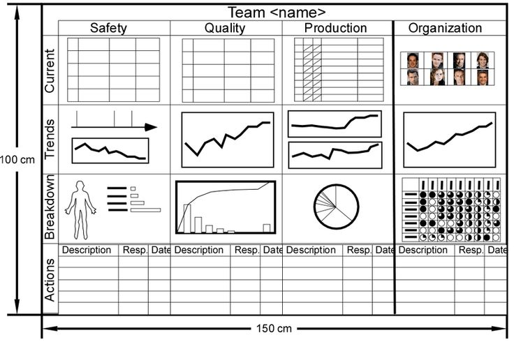 001 Performance board template Home Care Compare Bulletin